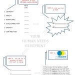 Human Needs Blueprint worksheet